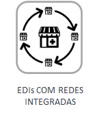 EDIs com redes integradas